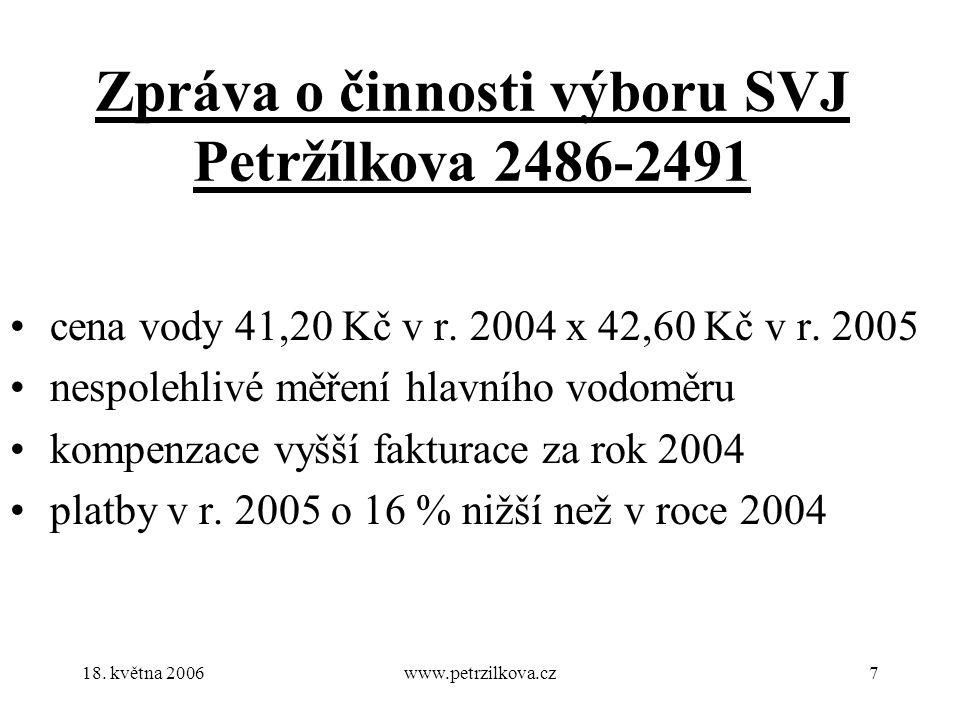 18. května 2006www.petrzilkova.cz7 Zpráva o činnosti výboru SVJ Petržílkova 2486-2491 cena vody 41,20 Kč v r. 2004 x 42,60 Kč v r. 2005 nespolehlivé m