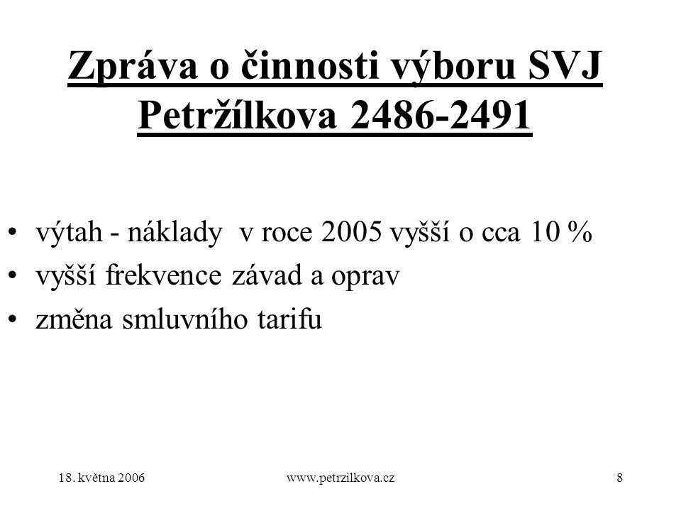 18. května 2006www.petrzilkova.cz8 Zpráva o činnosti výboru SVJ Petržílkova 2486-2491 výtah - náklady v roce 2005 vyšší o cca 10 % vyšší frekvence záv