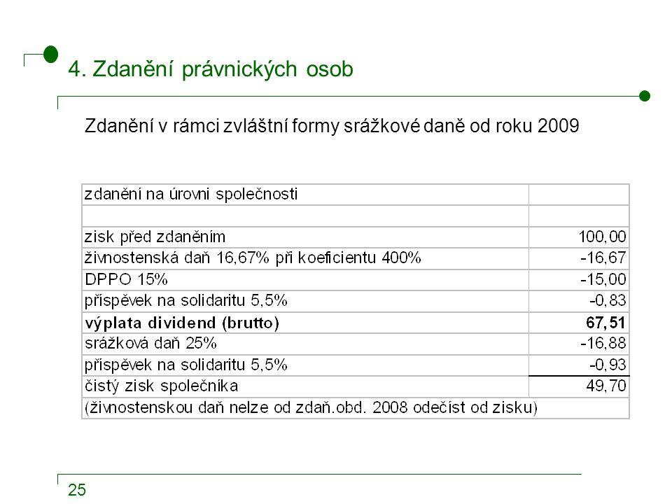 25 4. Zdanění právnických osob Zdanění v rámci zvláštní formy srážkové daně od roku 2009