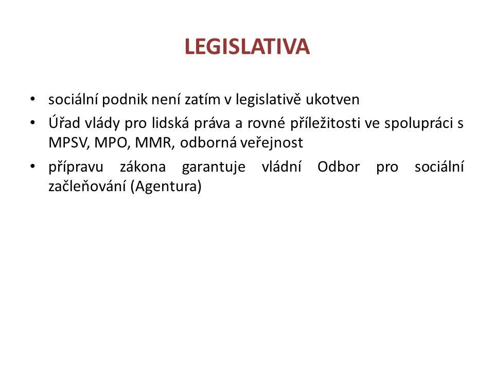 LEGISLATIVA sociální podnik není zatím v legislativě ukotven Úřad vlády pro lidská práva a rovné příležitosti ve spolupráci s MPSV, MPO, MMR, odborná veřejnost přípravu zákona garantuje vládní Odbor pro sociální začleňování (Agentura)