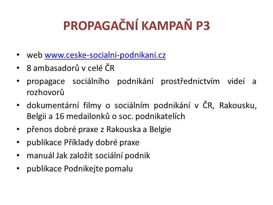 PROPAGAČNÍ KAMPAŇ P3 web www.ceske-socialni-podnikani.czwww.ceske-socialni-podnikani.cz 8 ambasadorů v celé ČR propagace sociálního podnikání prostřed