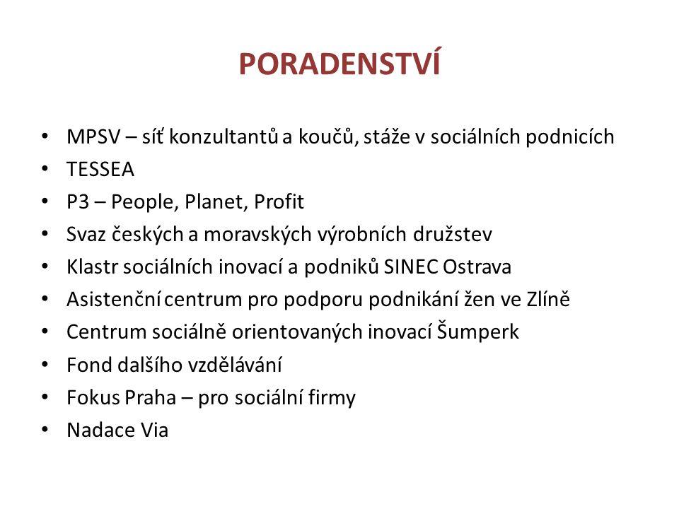PORADENSTVÍ MPSV – síť konzultantů a koučů, stáže v sociálních podnicích TESSEA P3 – People, Planet, Profit Svaz českých a moravských výrobních družst