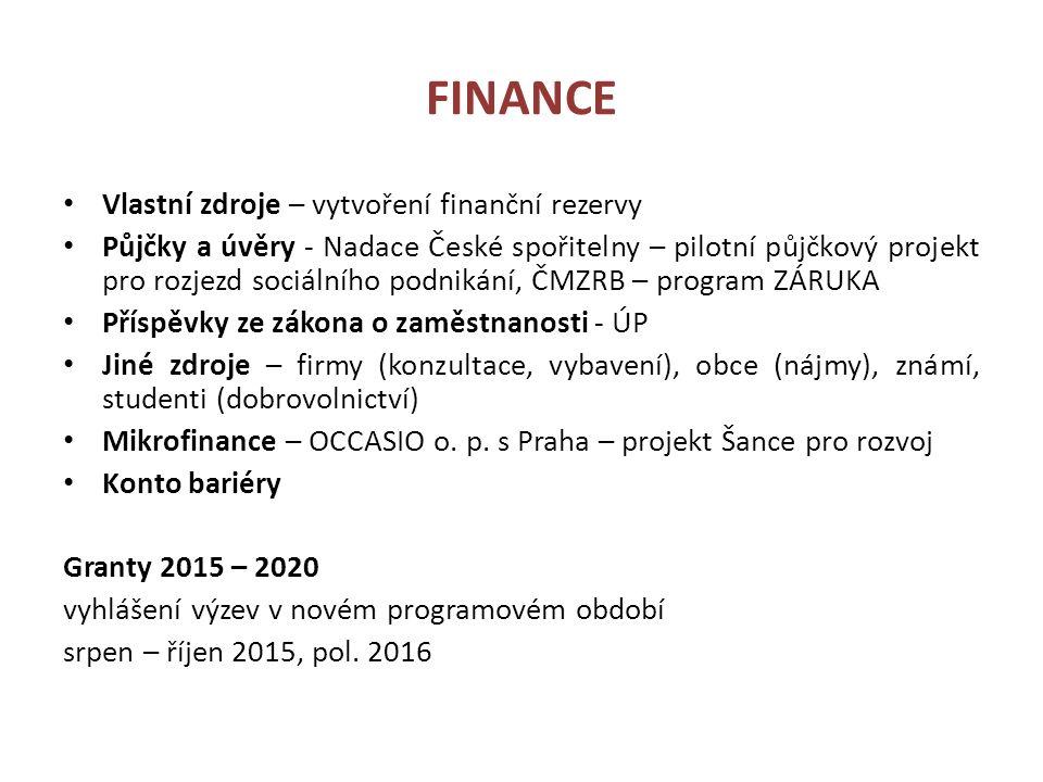 FINANCE Vlastní zdroje – vytvoření finanční rezervy Půjčky a úvěry - Nadace České spořitelny – pilotní půjčkový projekt pro rozjezd sociálního podnikání, ČMZRB – program ZÁRUKA Příspěvky ze zákona o zaměstnanosti - ÚP Jiné zdroje – firmy (konzultace, vybavení), obce (nájmy), známí, studenti (dobrovolnictví) Mikrofinance – OCCASIO o.