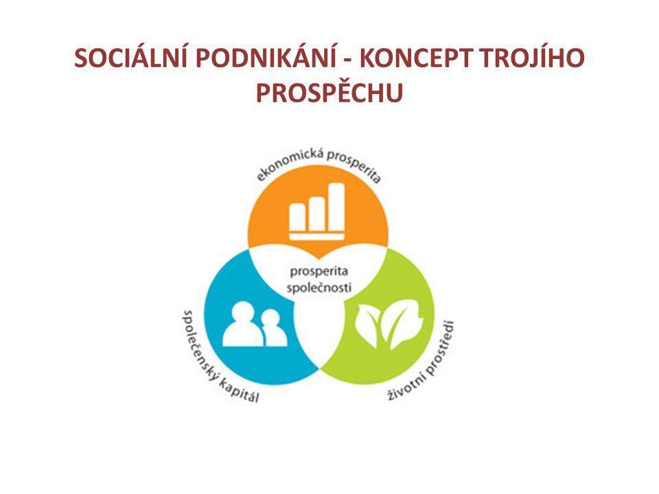 ROZPOZNÁVACÍ ZNAKY - INDIKÁTORY společensky prospěšný cíl sociální prospěch ekonomický prospěch enviromentální prospěch místní prospěch