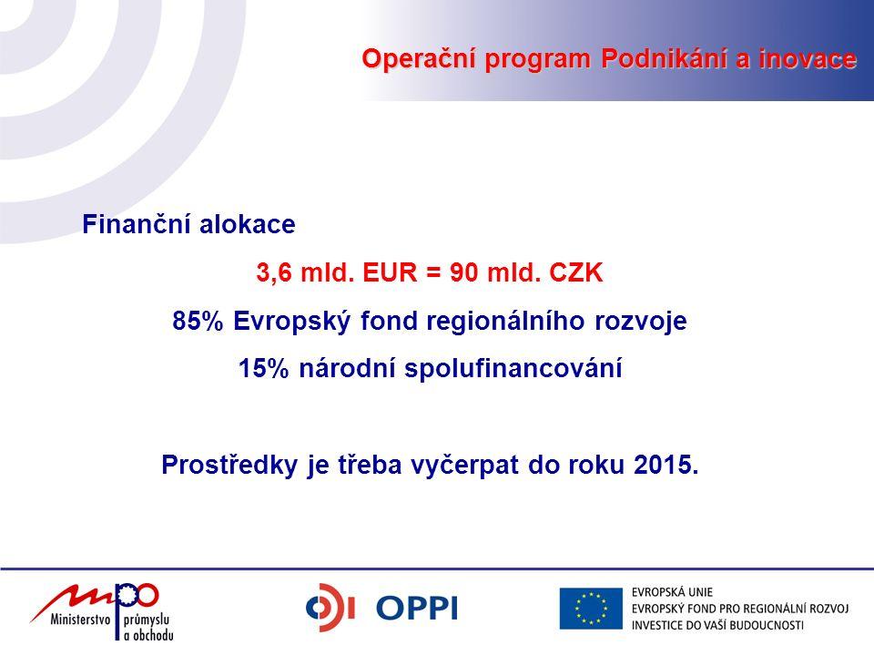 Finanční alokace 3,6 mld. EUR = 90 mld.