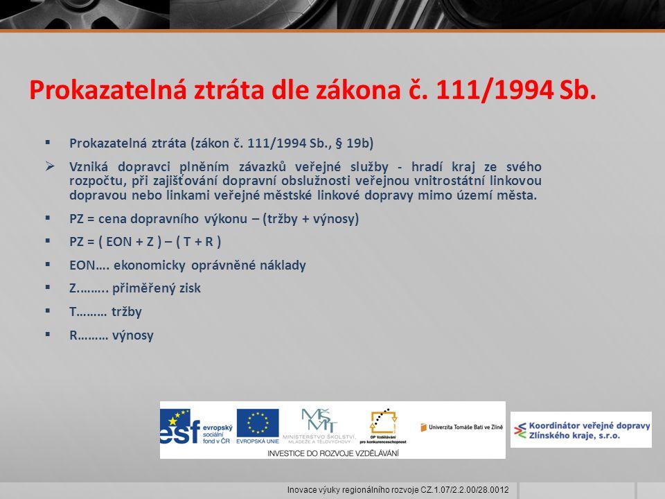 Prokazatelná ztráta dle zákona č. 111/1994 Sb.  Prokazatelná ztráta (zákon č.