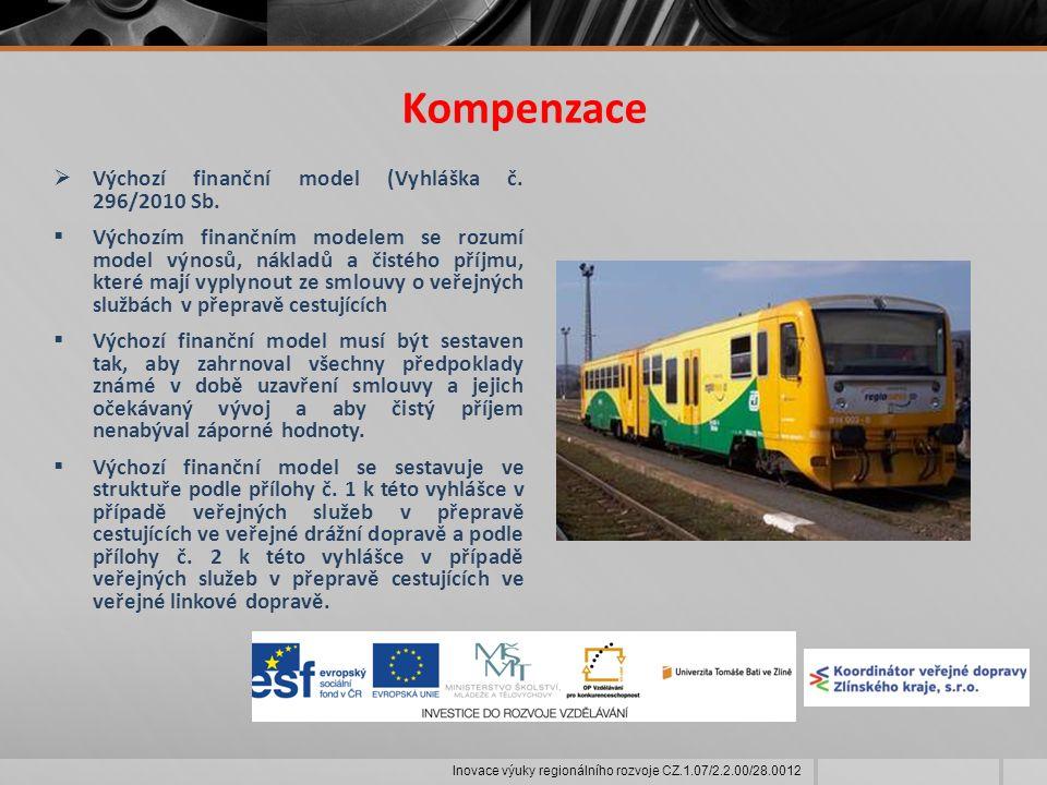 Kompenzace  Výchozí finanční model (Vyhláška č. 296/2010 Sb.