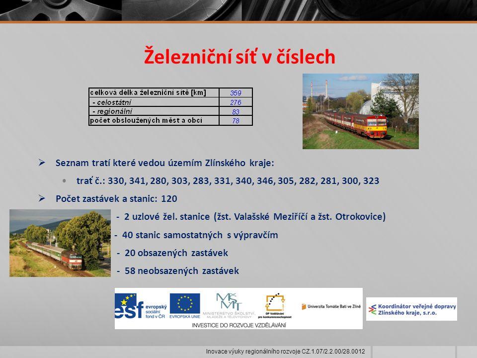 Železniční síť v číslech Inovace výuky regionálního rozvoje CZ.1.07/2.2.00/28.0012  Seznam tratí které vedou územím Zlínského kraje: trať č.: 330, 341, 280, 303, 283, 331, 340, 346, 305, 282, 281, 300, 323  Počet zastávek a stanic: 120 z toho: - 2 uzlové žel.