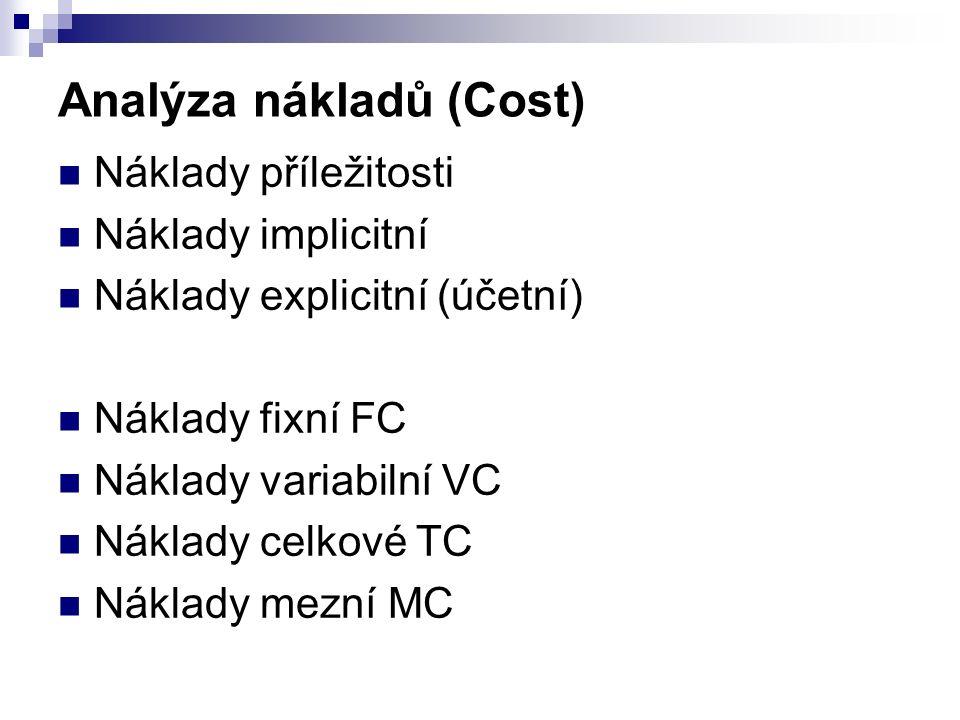 Analýza nákladů (Cost) Náklady příležitosti Náklady implicitní Náklady explicitní (účetní) Náklady fixní FC Náklady variabilní VC Náklady celkové TC Náklady mezní MC