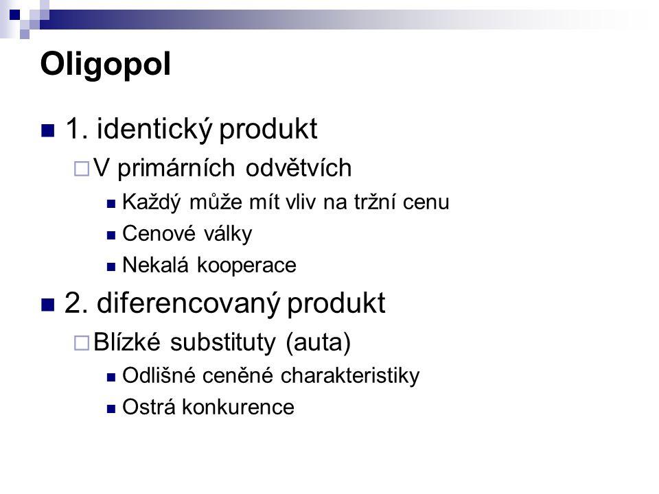 Oligopol 1.
