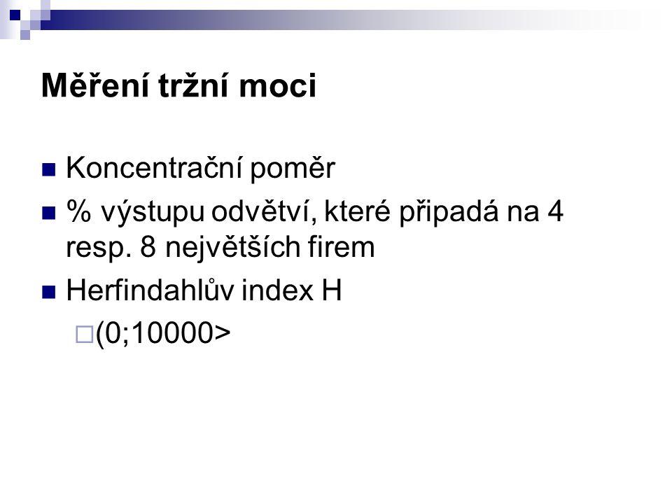Měření tržní moci Koncentrační poměr % výstupu odvětví, které připadá na 4 resp. 8 největších firem Herfindahlův index H  (0;10000>