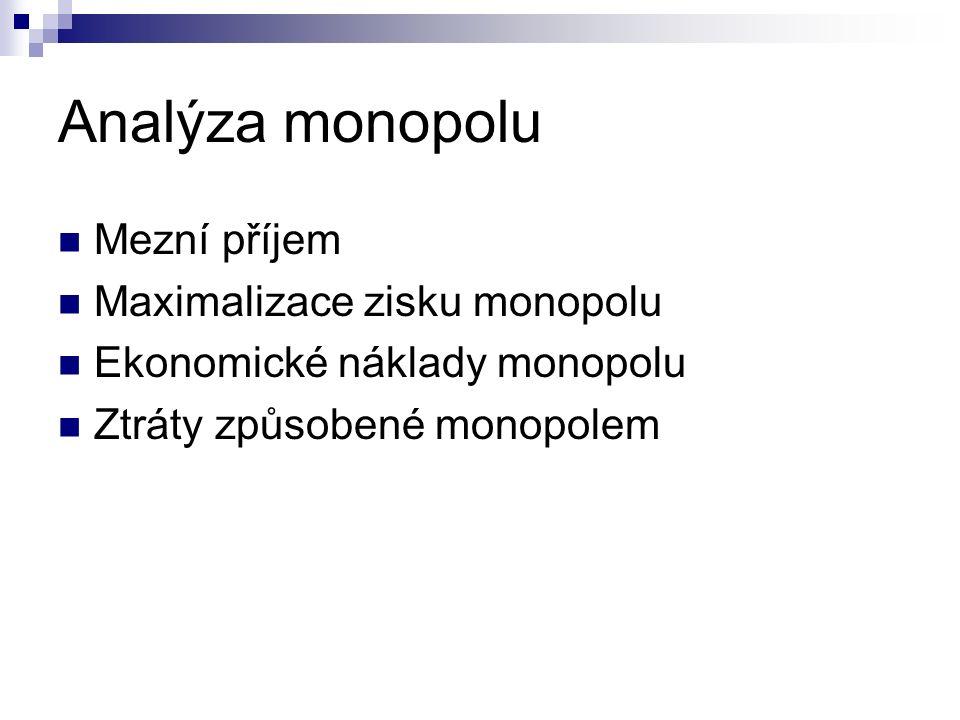 Analýza monopolu Mezní příjem Maximalizace zisku monopolu Ekonomické náklady monopolu Ztráty způsobené monopolem