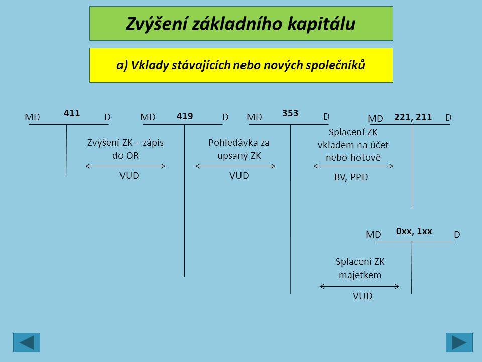 Zvýšení základního kapitálu a) Vklady stávajících nebo nových společníků MDD 411 MDD 419 MD D 353 MD D 221, 211 Zvýšení ZK – zápis do OR Pohledávka za upsaný ZK Splacení ZK vkladem na účet nebo hotově VUD BV, PPD MDD 0xx, 1xx Splacení ZK majetkem VUD