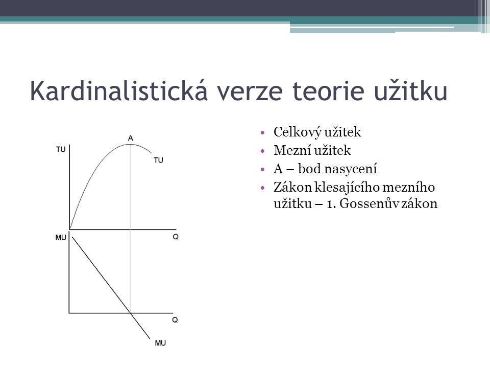 Kardinalistická verze teorie užitku Celkový užitek Mezní užitek A – bod nasycení Zákon klesajícího mezního užitku – 1.