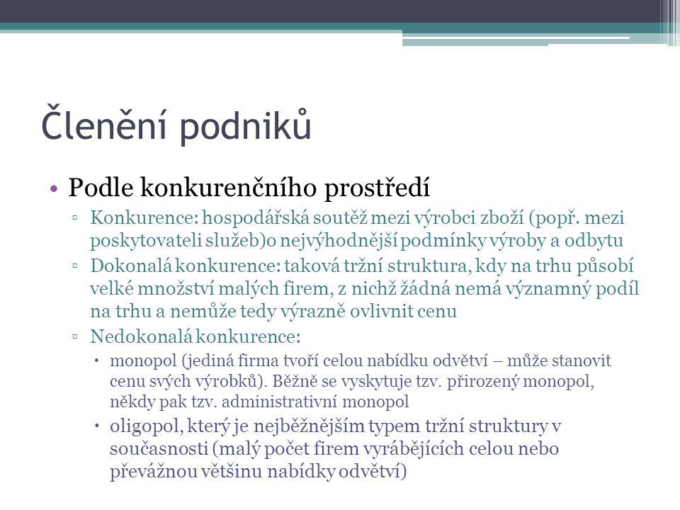 Členění podniků Podle konkurenčního prostředí ▫Konkurence: hospodářská soutěž mezi výrobci zboží (popř.