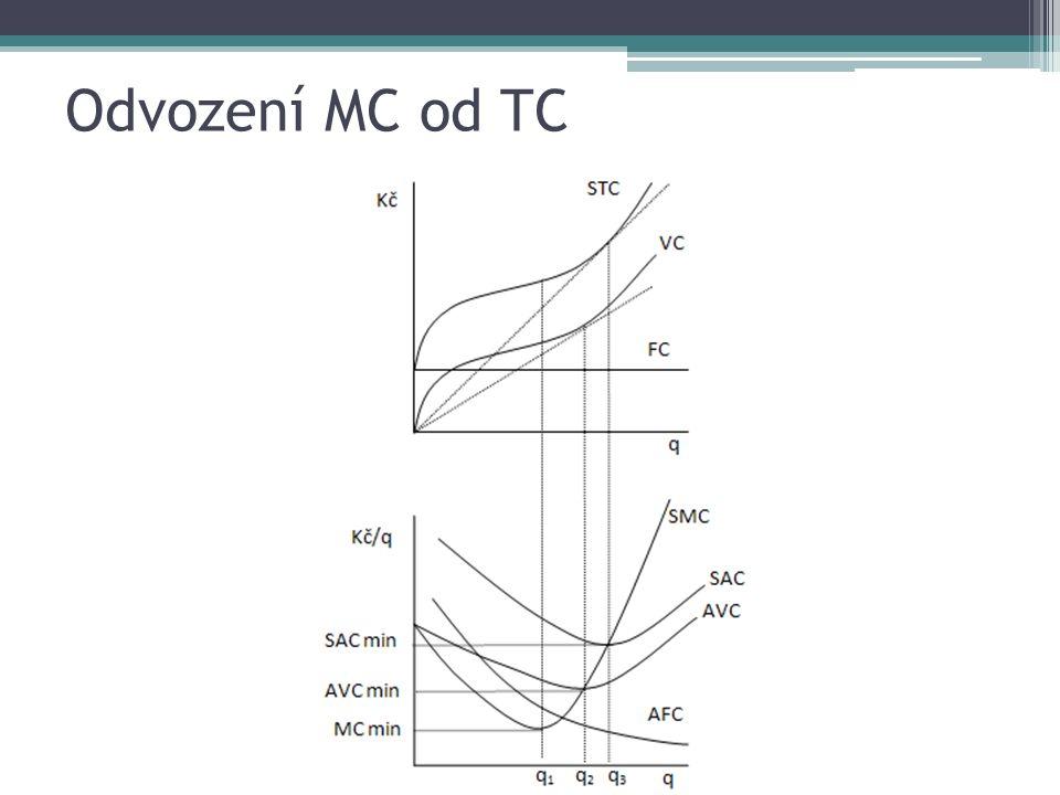 Odvození MC od TC
