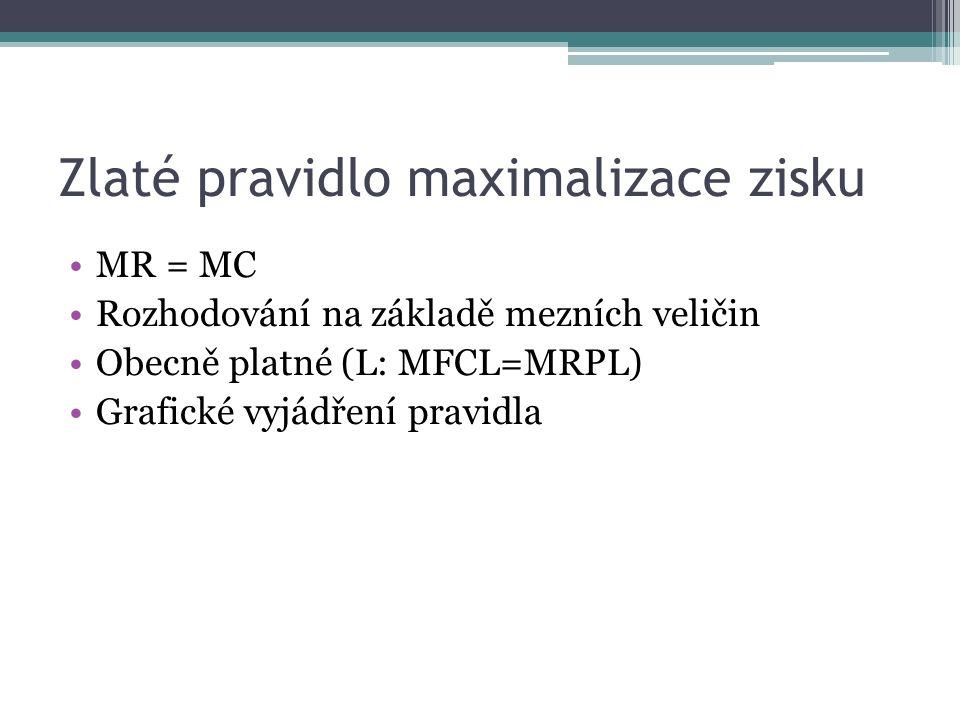 Zlaté pravidlo maximalizace zisku MR = MC Rozhodování na základě mezních veličin Obecně platné (L: MFCL=MRPL) Grafické vyjádření pravidla
