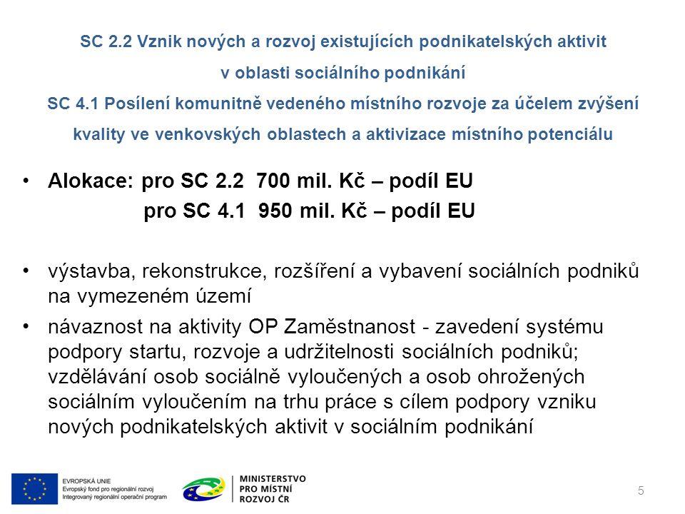 Alokace: pro SC 2.2 700 mil. Kč – podíl EU pro SC 4.1 950 mil.