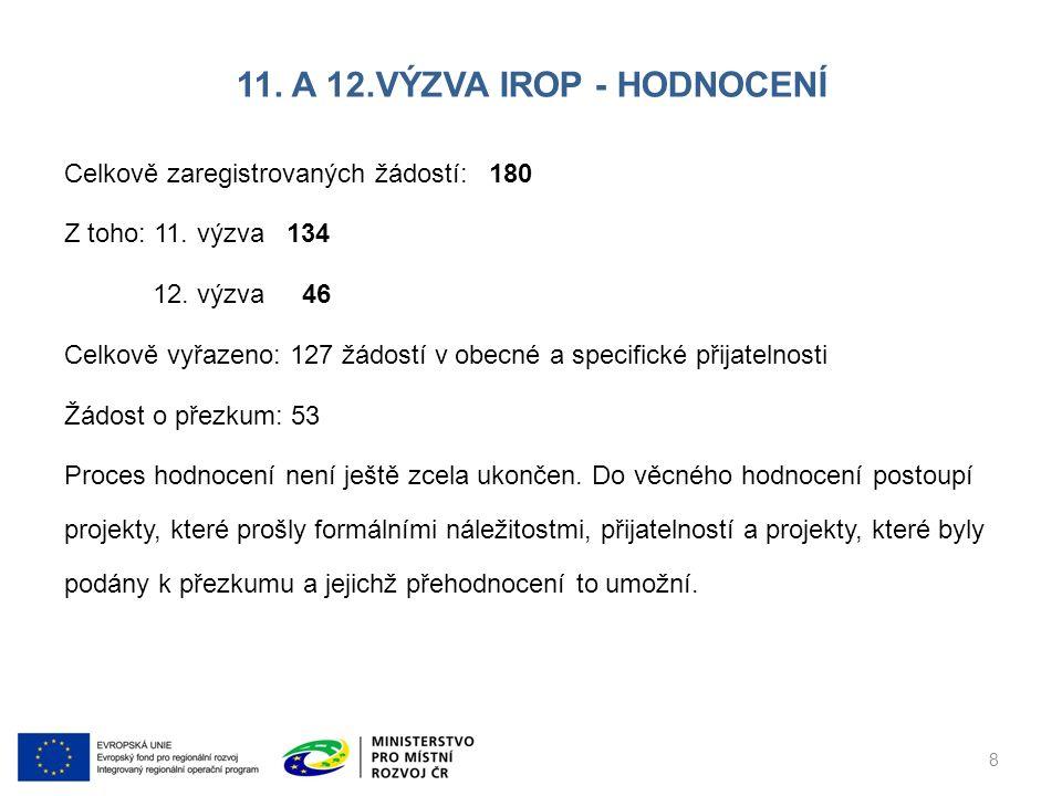 11. A 12.VÝZVA IROP - HODNOCENÍ Celkově zaregistrovaných žádostí: 180 Z toho: 11.