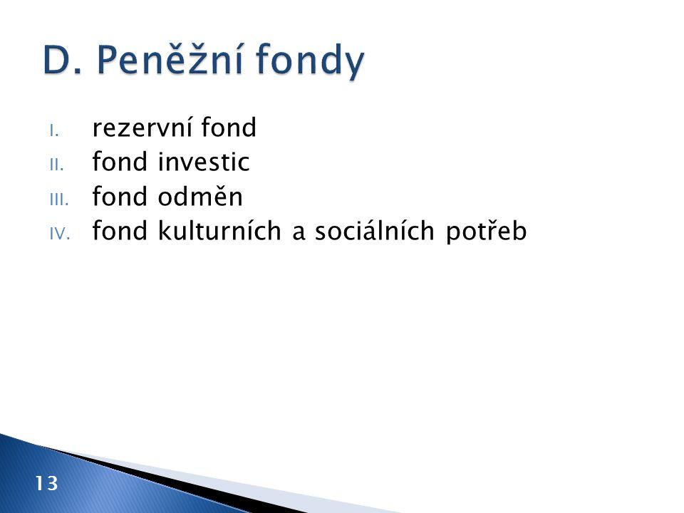 I. rezervní fond II. fond investic III. fond odměn IV. fond kulturních a sociálních potřeb 13