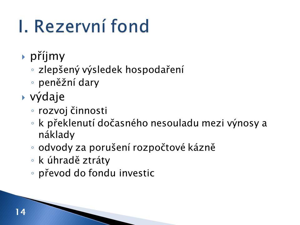  příjmy ◦ zlepšený výsledek hospodaření ◦ peněžní dary  výdaje ◦ rozvoj činnosti ◦ k překlenutí dočasného nesouladu mezi výnosy a náklady ◦ odvody za porušení rozpočtové kázně ◦ k úhradě ztráty ◦ převod do fondu investic 14