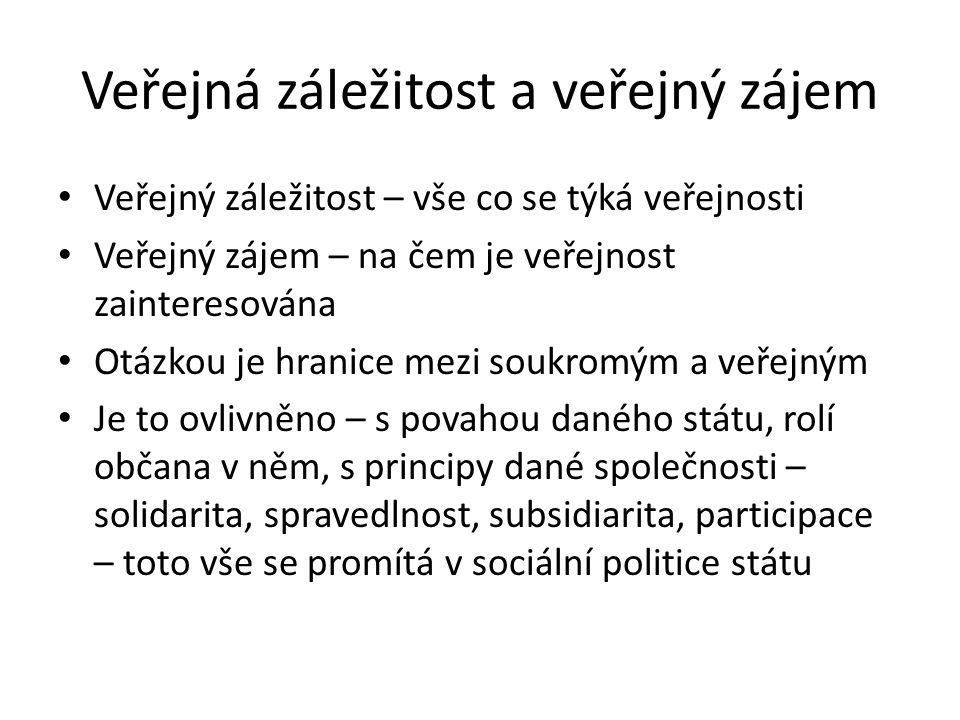 Veřejná záležitost a veřejný zájem Veřejný záležitost – vše co se týká veřejnosti Veřejný zájem – na čem je veřejnost zainteresována Otázkou je hranice mezi soukromým a veřejným Je to ovlivněno – s povahou daného státu, rolí občana v něm, s principy dané společnosti – solidarita, spravedlnost, subsidiarita, participace – toto vše se promítá v sociální politice státu