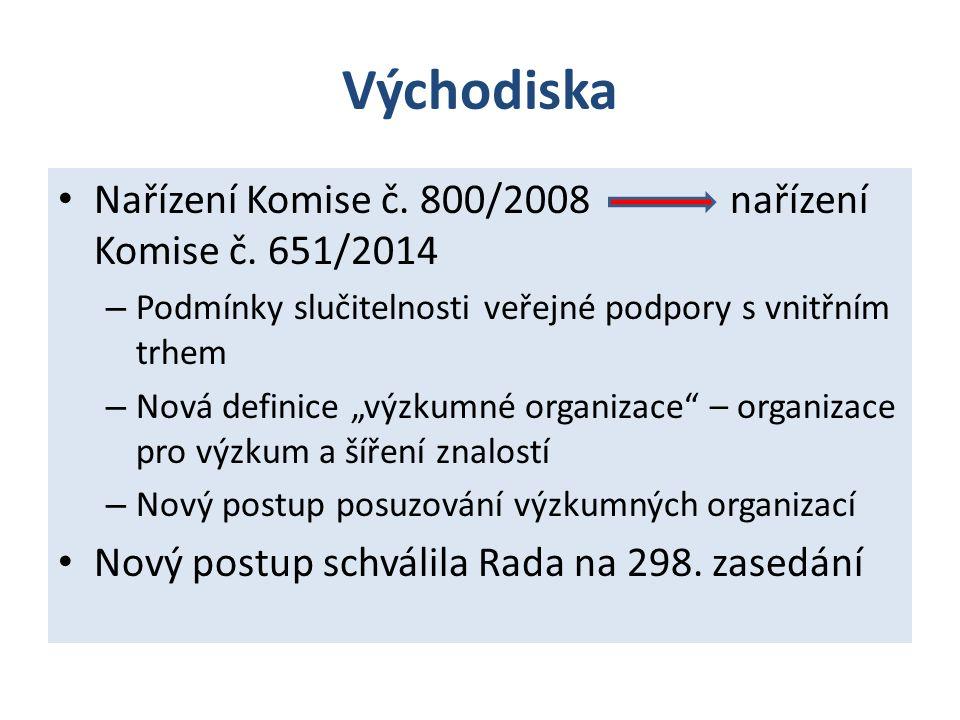 """Východiska Nařízení Komise č. 800/2008 nařízení Komise č. 651/2014 – Podmínky slučitelnosti veřejné podpory s vnitřním trhem – Nová definice """"výzkumné"""