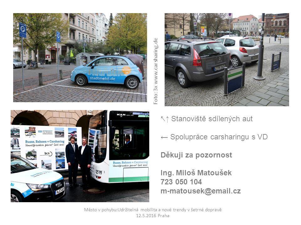 Město v pohybu:Udržitelná mobilita a nové trendy v šetrné dopravě 12.5.2016 Praha ↖ ↑ Stanoviště sdílených aut ← Spolupráce carsharingu s VD Děkuji za pozornost Ing.