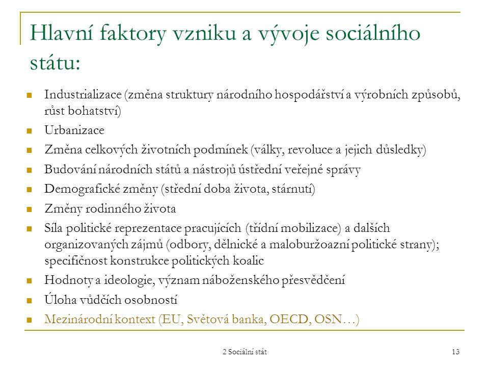 2 Sociální stát 13 Hlavní faktory vzniku a vývoje sociálního státu: Industrializace (změna struktury národního hospodářství a výrobních způsobů, růst