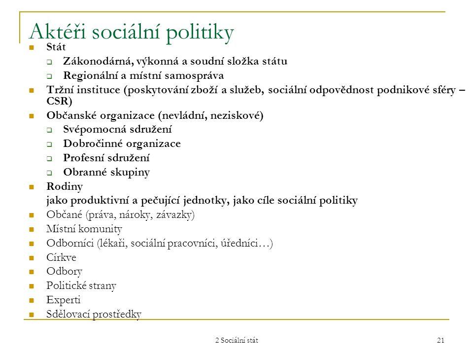 2 Sociální stát 21 Aktéři sociální politiky Stát  Zákonodárná, výkonná a soudní složka státu  Regionální a místní samospráva Tržní instituce (poskyt