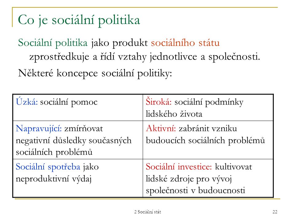2 Sociální stát 22 Co je sociální politika Sociální politika jako produkt sociálního státu zprostředkuje a řídí vztahy jednotlivce a společnosti. Někt