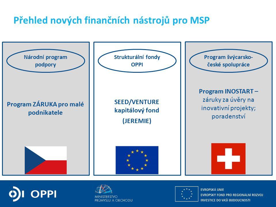 Přehled nových finančních nástrojů pro MSP ´ Program ZÁRUKA pro malé podnikatele Národní program podpory Strukturální fondy OPPI Program švýcarsko- české spolupráce SEED/VENTURE kapitálový fond (JEREMIE) Program INOSTART – záruky za úvěry na inovativní projekty; poradenství