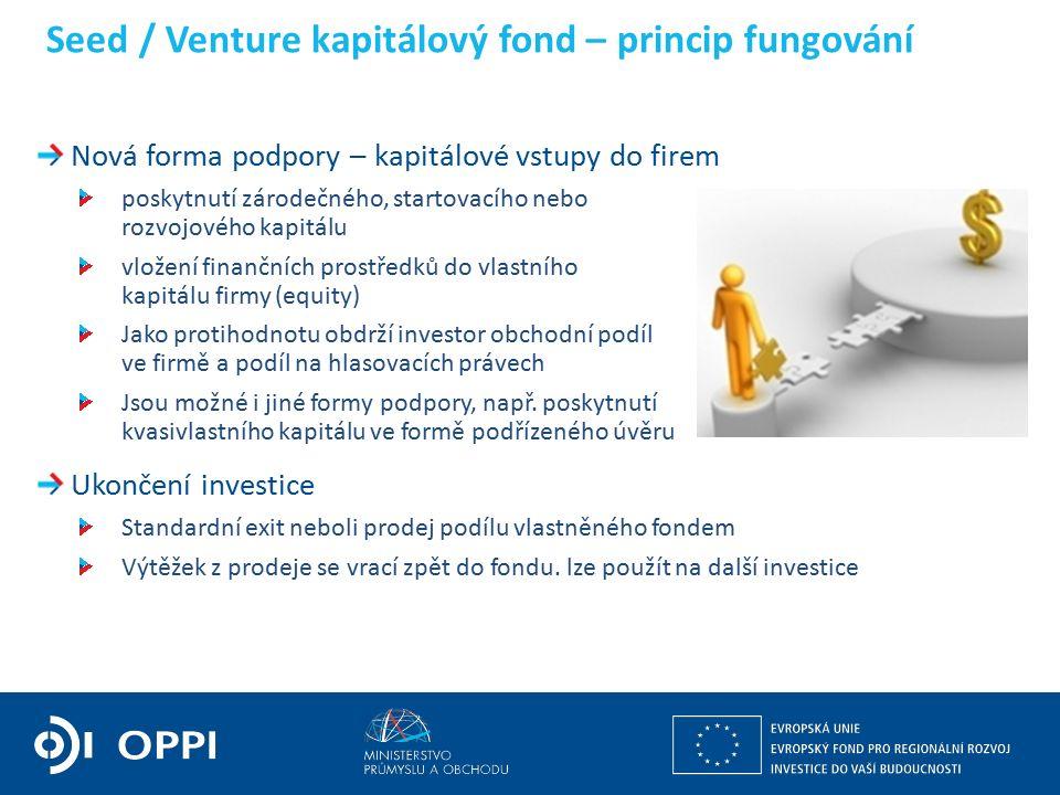 Seed / Venture kapitálový fond – princip fungování Nová forma podpory – kapitálové vstupy do firem poskytnutí zárodečného, startovacího nebo rozvojového kapitálu vložení finančních prostředků do vlastního kapitálu firmy (equity) Jako protihodnotu obdrží investor obchodní podíl ve firmě a podíl na hlasovacích právech Jsou možné i jiné formy podpory, např.