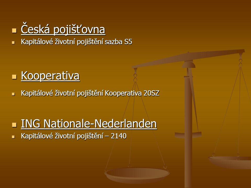 Česká pojišťovna Česká pojišťovna Kapitálové životní pojištění sazba S5 Kapitálové životní pojištění sazba S5 Kooperativa Kooperativa Kapitálové životní pojištění Kooperativa 20SZ Kapitálové životní pojištění Kooperativa 20SZ ING Nationale-Nederlanden ING Nationale-Nederlanden Kapitálové životní pojištění – 2140 Kapitálové životní pojištění – 2140