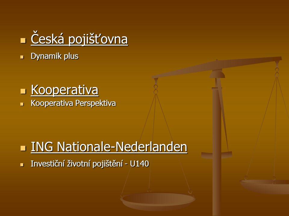 Česká pojišťovna Česká pojišťovna Dynamik plus Dynamik plus Kooperativa Kooperativa Kooperativa Perspektiva Kooperativa Perspektiva ING Nationale-Nederlanden ING Nationale-Nederlanden Investiční životní pojištění - U140 Investiční životní pojištění - U140