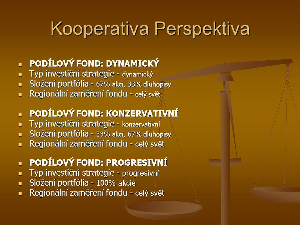 Kooperativa Perspektiva PODÍLOVÝ FOND: DYNAMICKÝ PODÍLOVÝ FOND: DYNAMICKÝ Typ investiční strategie - dynamický Typ investiční strategie - dynamický Složení portfólia - 67% akci, 33% dluhopisy Složení portfólia - 67% akci, 33% dluhopisy Regionální zaměření fondu - celý svět Regionální zaměření fondu - celý svět PODÍLOVÝ FOND: KONZERVATIVNÍ PODÍLOVÝ FOND: KONZERVATIVNÍ Typ investiční strategie - konzervativní Typ investiční strategie - konzervativní Složení portfólia - 33% akci, 67% dluhopisy Složení portfólia - 33% akci, 67% dluhopisy Regionální zaměření fondu - celý svět Regionální zaměření fondu - celý svět PODÍLOVÝ FOND: PROGRESIVNÍ PODÍLOVÝ FOND: PROGRESIVNÍ Typ investiční strategie - progresivní Typ investiční strategie - progresivní Složení portfólia - 100% akcie Složení portfólia - 100% akcie Regionální zaměření fondu - celý svět Regionální zaměření fondu - celý svět