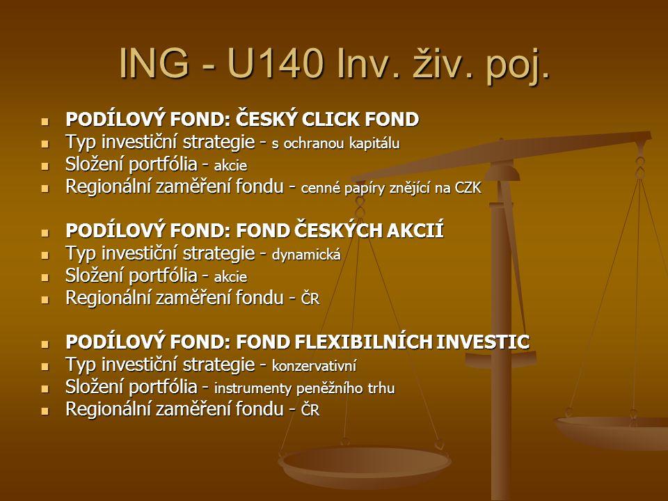 ING - U140 Inv. živ. poj. PODÍLOVÝ FOND: ČESKÝ CLICK FOND PODÍLOVÝ FOND: ČESKÝ CLICK FOND Typ investiční strategie - s ochranou kapitálu Typ investičn