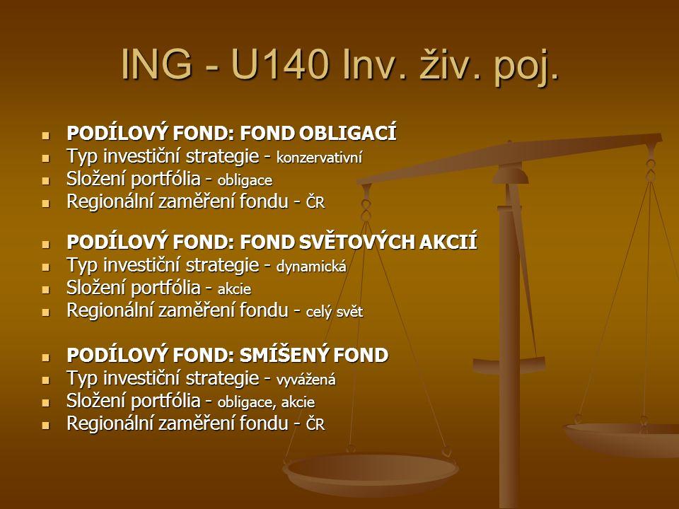 ING - U140 Inv. živ. poj. PODÍLOVÝ FOND: FOND OBLIGACÍ PODÍLOVÝ FOND: FOND OBLIGACÍ Typ investiční strategie - konzervativní Typ investiční strategie