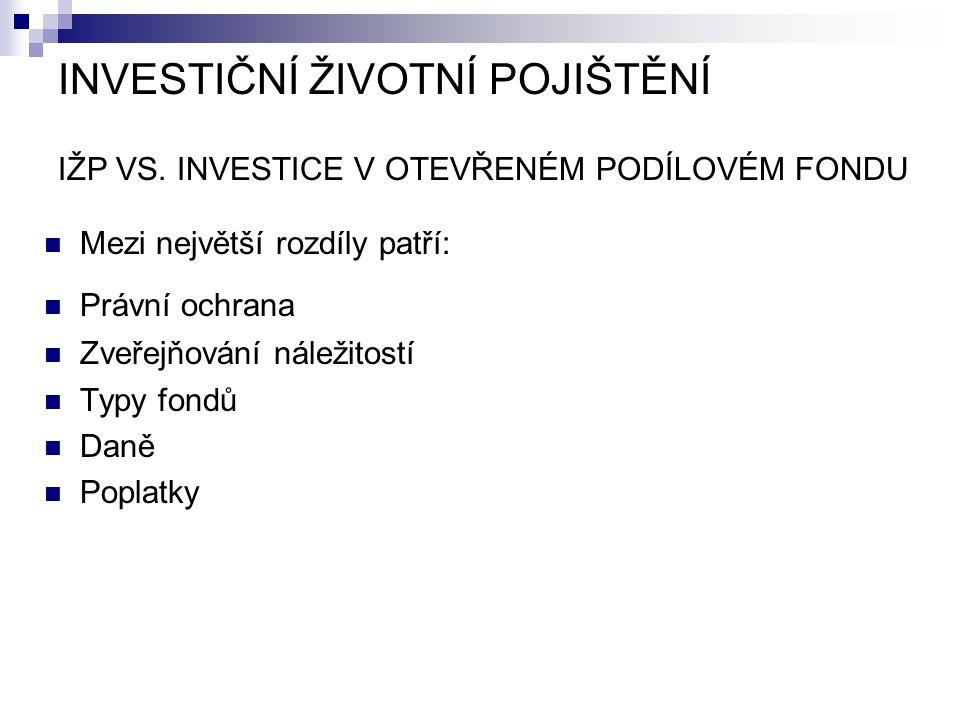 INVESTIČNÍ ŽIVOTNÍ POJIŠTĚNÍ IŽP VS.
