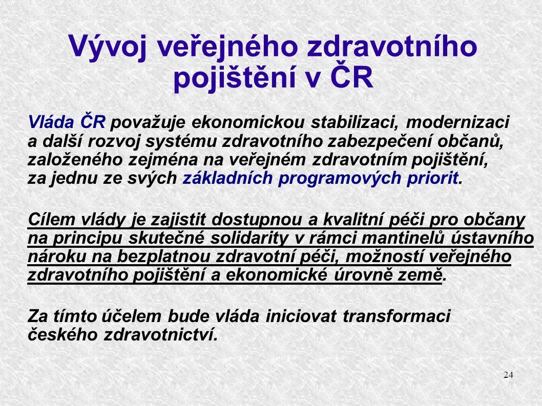 24 Vývoj veřejného zdravotního pojištění v ČR Vláda ČR považuje ekonomickou stabilizaci, modernizaci a další rozvoj systému zdravotního zabezpečení občanů, založeného zejména na veřejném zdravotním pojištění, za jednu ze svých základních programových priorit.