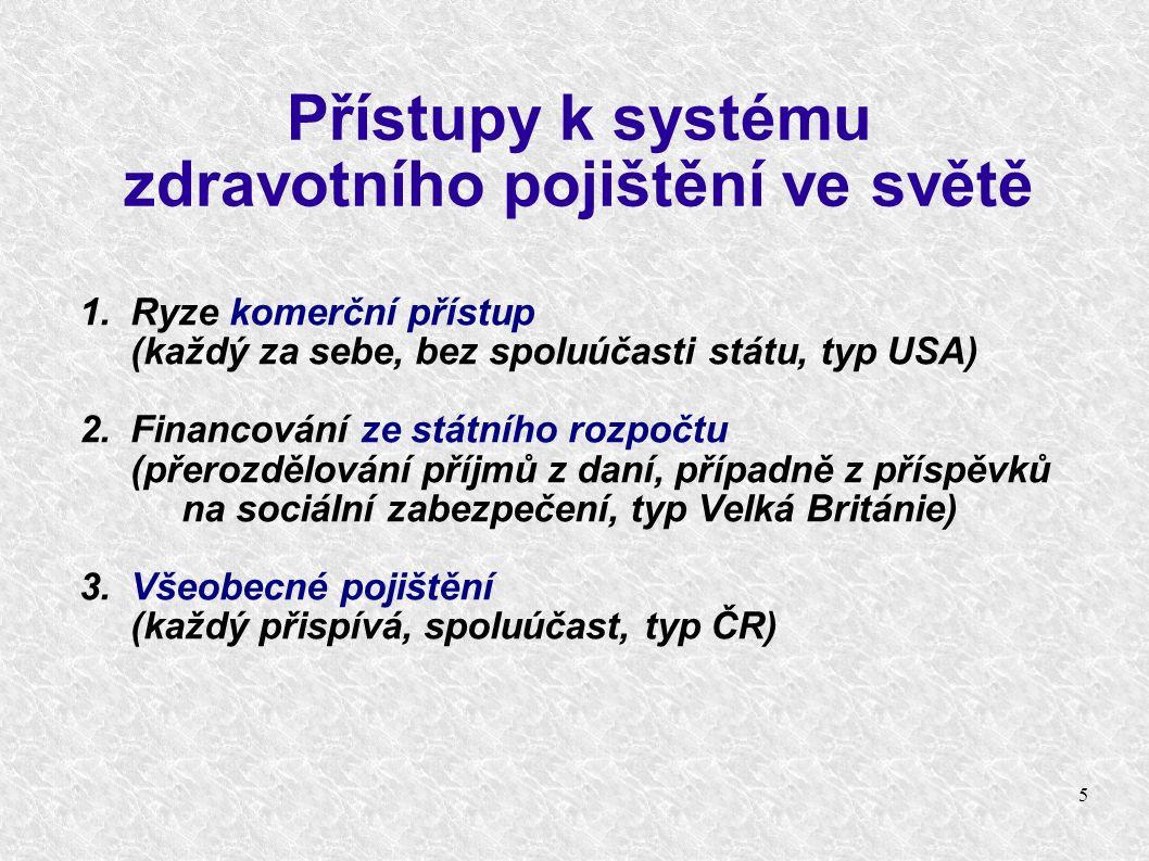 Struktura nákladů na zdravotní péči ZP MV ČR dle jednotlivých segmentů v roce 2006