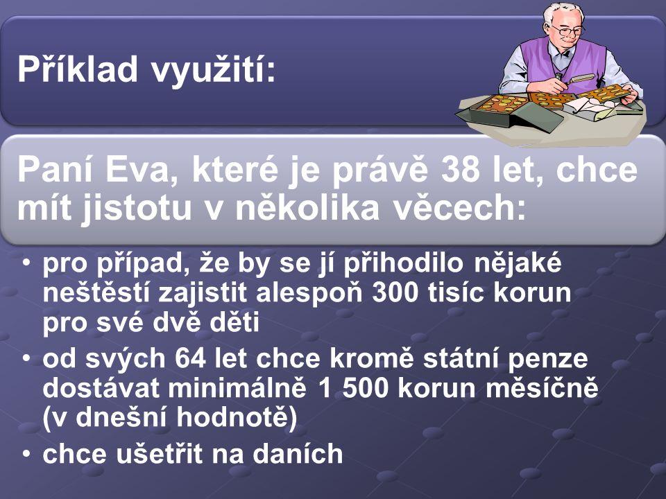 Příklad využití: Paní Eva, které je právě 38 let, chce mít jistotu v několika věcech: pro případ, že by se jí přihodilo nějaké neštěstí zajistit alespoň 300 tisíc korun pro své dvě děti od svých 64 let chce kromě státní penze dostávat minimálně 1 500 korun měsíčně (v dnešní hodnotě) chce ušetřit na daních