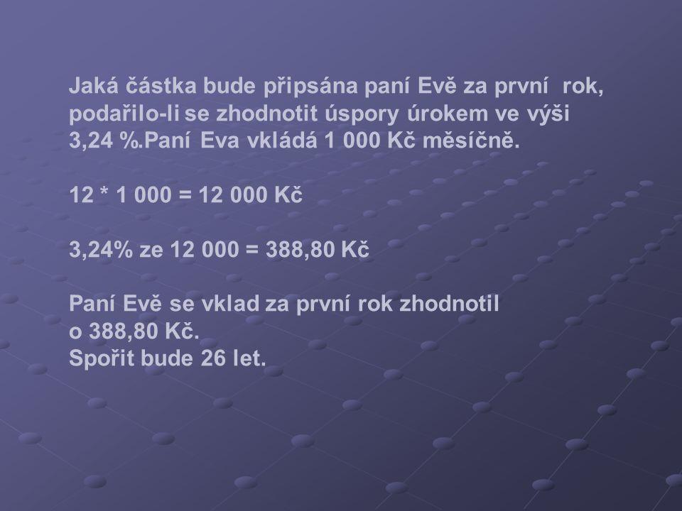 Jaká částka bude připsána paní Evě za první rok, podařilo-li se zhodnotit úspory úrokem ve výši 3,24 %.Paní Eva vkládá 1 000 Kč měsíčně.