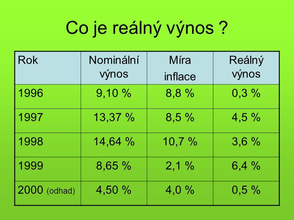 Co je reálný výnos ? RokNominální výnos Míra inflace Reálný výnos 19969,10 %8,8 %0,3 % 199713,37 %8,5 %4,5 % 199814,64 %10,7 %3,6 % 19998,65 %2,1 %6,4