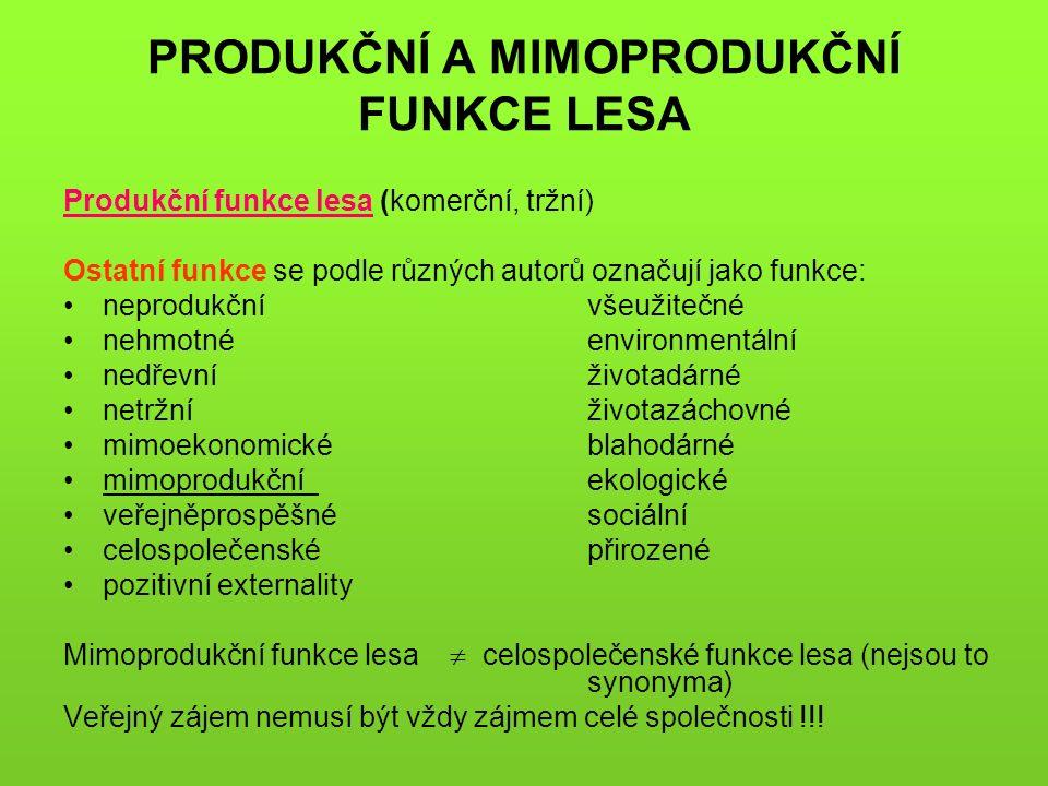 PRODUKČNÍ A MIMOPRODUKČNÍ FUNKCE LESA Produkční funkce lesa (komerční, tržní) Ostatní funkce se podle různých autorů označují jako funkce: neprodukční