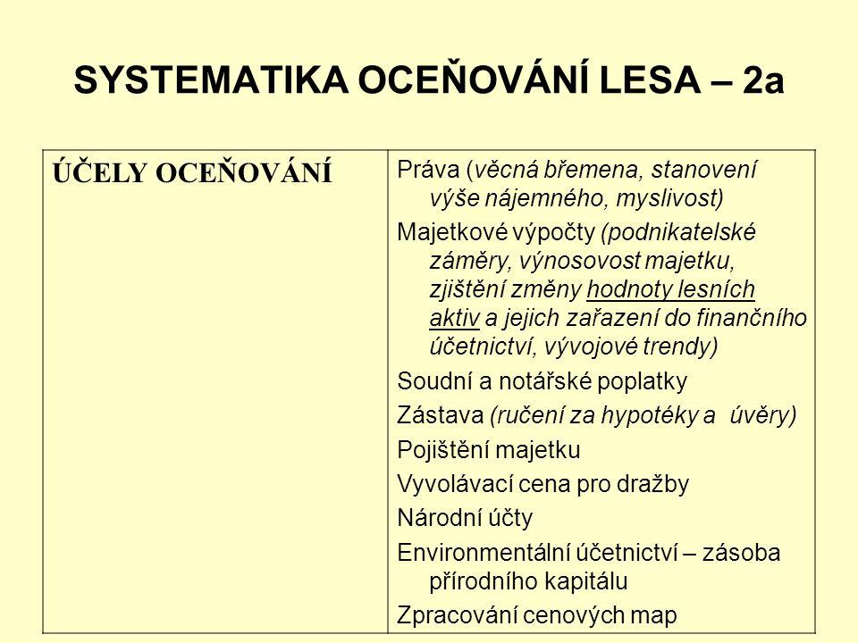 SYSTEMATIKA OCEŇOVÁNÍ LESA – 2a ÚČELY OCEŇOVÁNÍ Práva (věcná břemena, stanovení výše nájemného, myslivost) Majetkové výpočty (podnikatelské záměry, vý