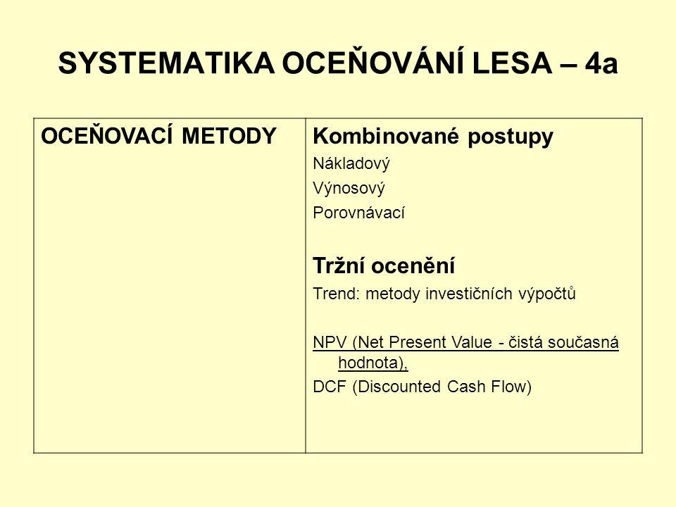 SYSTEMATIKA OCEŇOVÁNÍ LESA – 4a OCEŇOVACÍ METODYKombinované postupy Nákladový Výnosový Porovnávací Tržní ocenění Trend: metody investičních výpočtů NPV (Net Present Value - čistá současná hodnota), DCF (Discounted Cash Flow)
