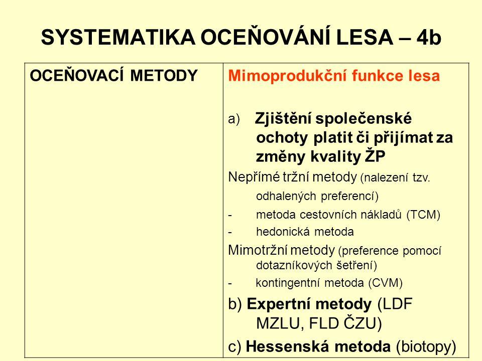 SYSTEMATIKA OCEŇOVÁNÍ LESA – 4b OCEŇOVACÍ METODYMimoprodukční funkce lesa a) Zjištění společenské ochoty platit či přijímat za změny kvality ŽP Nepřímé tržní metody (nalezení tzv.