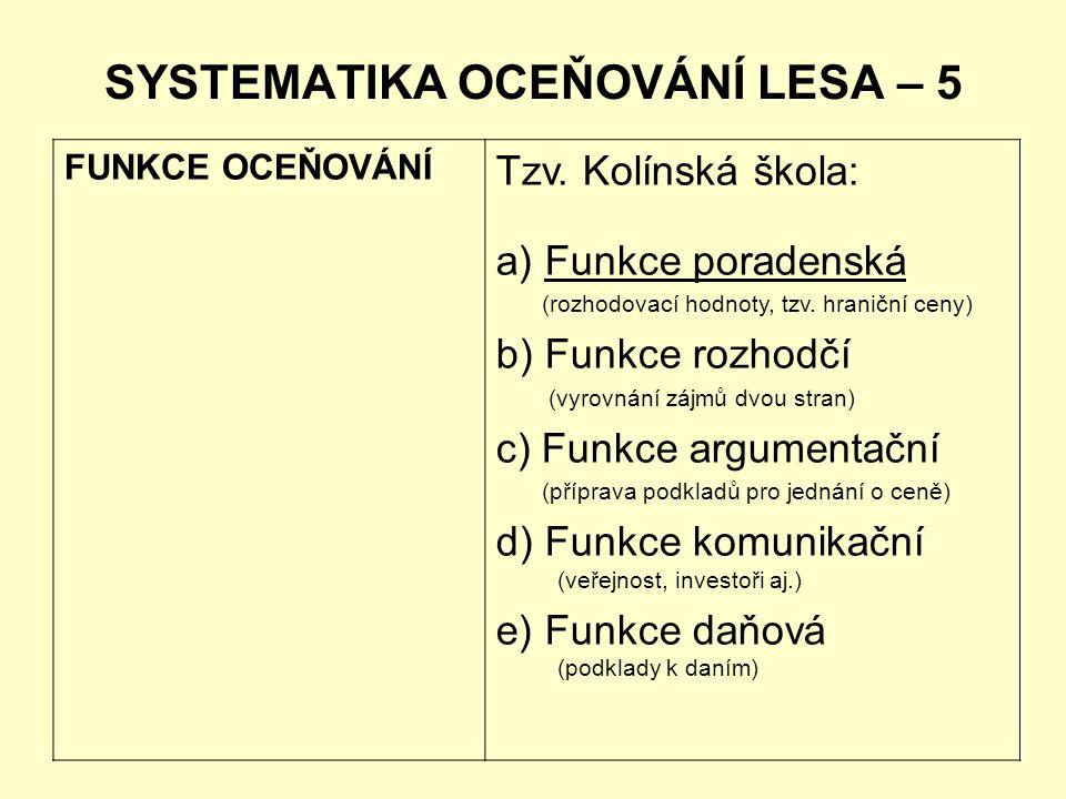 SYSTEMATIKA OCEŇOVÁNÍ LESA – 5 FUNKCE OCEŇOVÁNÍ Tzv. Kolínská škola: a) Funkce poradenská (rozhodovací hodnoty, tzv. hraniční ceny) b) Funkce rozhodčí