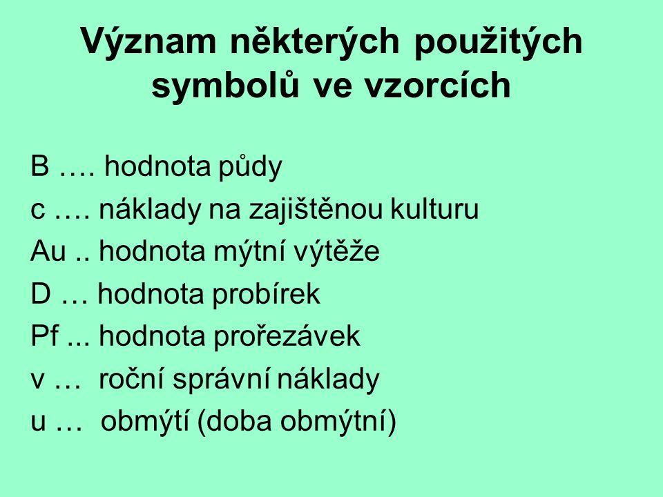 Význam některých použitých symbolů ve vzorcích B ….